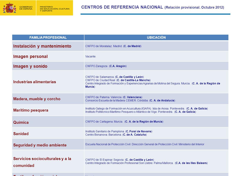 CENTROS DE REFERENCIA NACIONAL (Relación provisional. Octubre 2012)