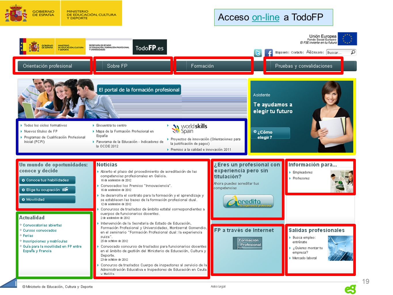 Acceso on-line a TodoFP