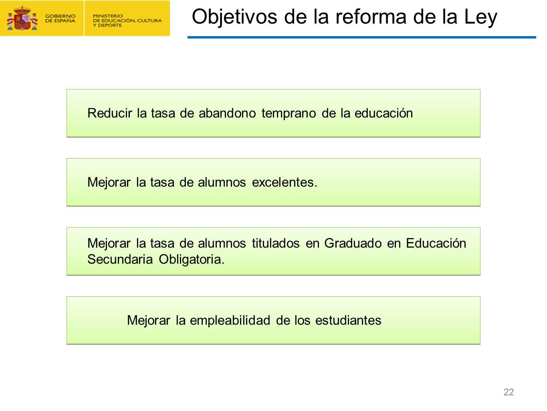 Objetivos de la reforma de la Ley