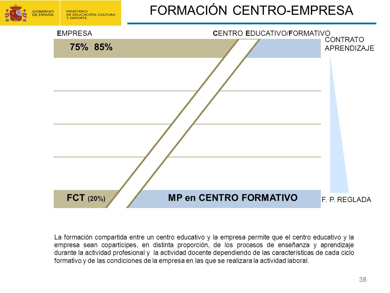 EMPRESA CENTRO EDUCATIVO/FORMATIVO