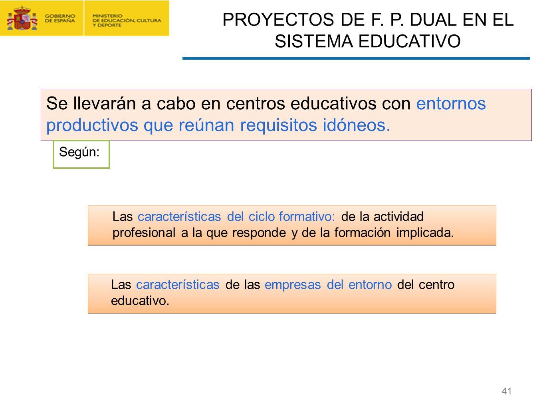 PROYECTOS DE F. P. DUAL EN EL SISTEMA EDUCATIVO