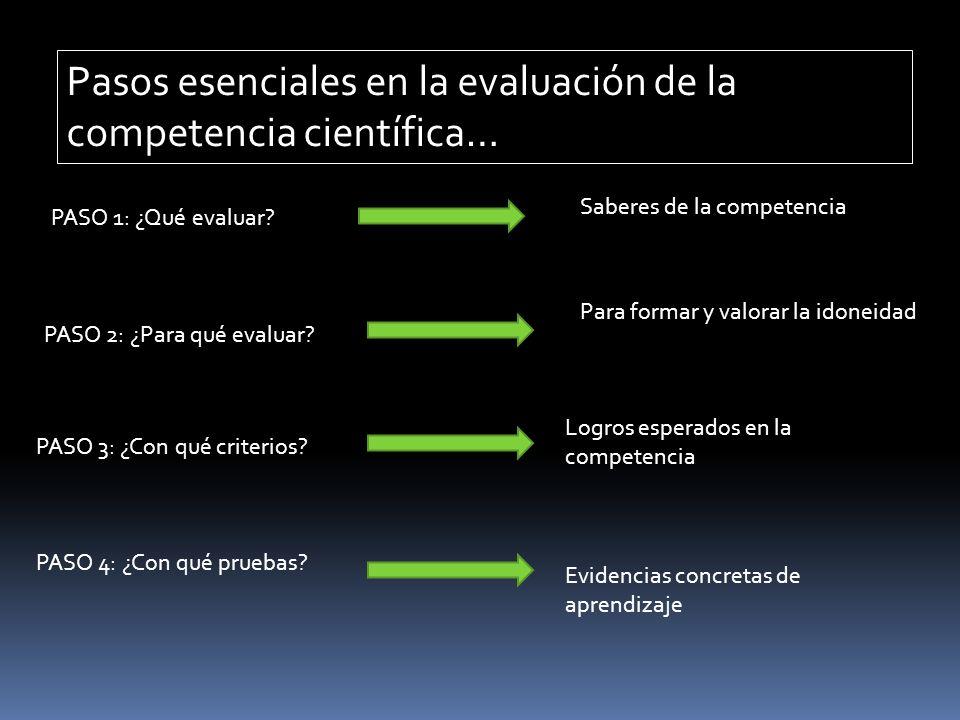 Pasos esenciales en la evaluación de la competencia científica…
