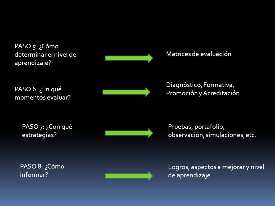 PASO 5: ¿Cómo determinar el nivel de aprendizaje