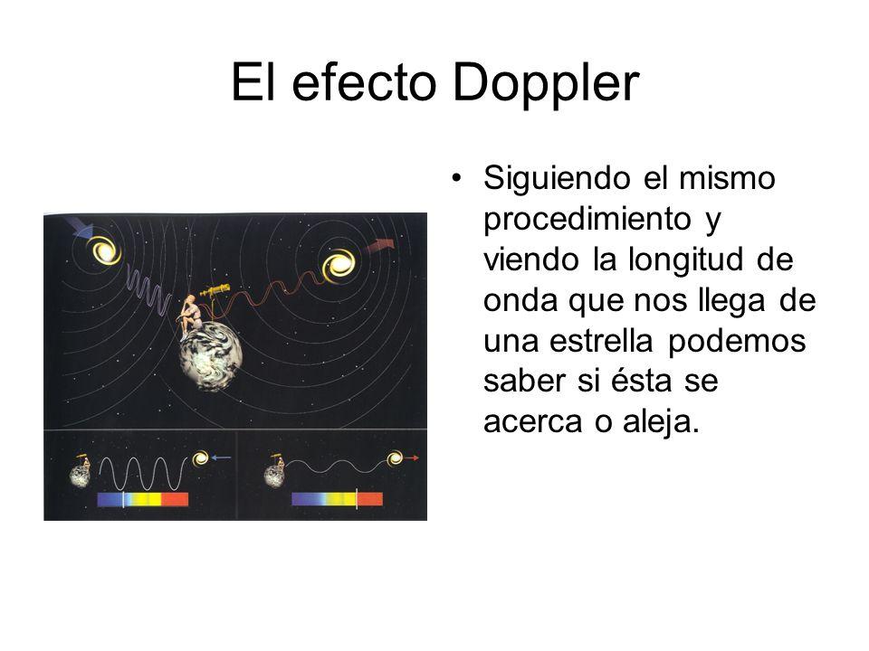 El efecto Doppler