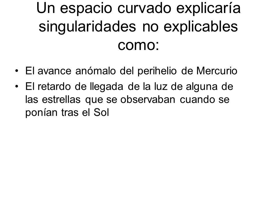 Un espacio curvado explicaría singularidades no explicables como: