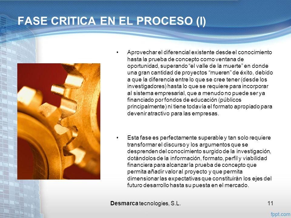FASE CRITICA EN EL PROCESO (I)