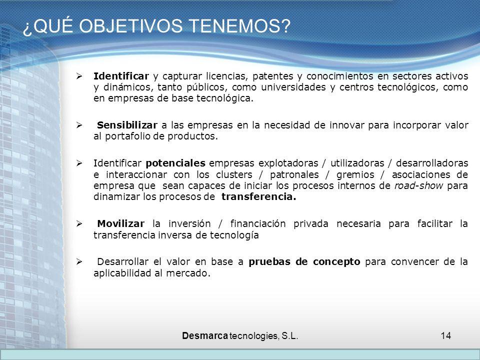 Desmarca tecnologies, S.L.