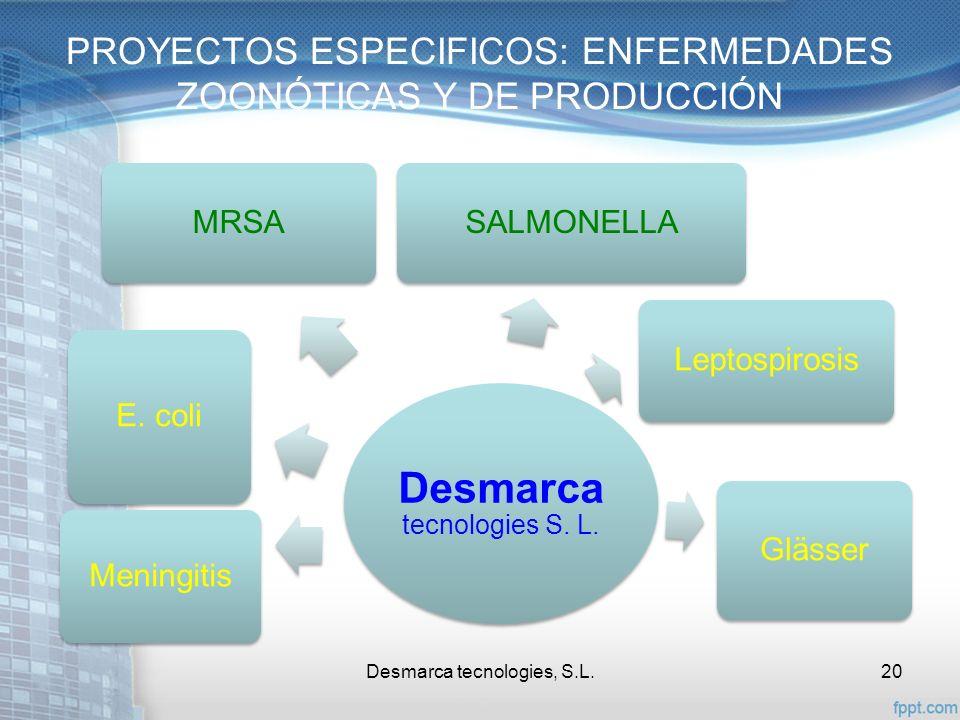 PROYECTOS ESPECIFICOS: ENFERMEDADES ZOONÓTICAS Y DE PRODUCCIÓN