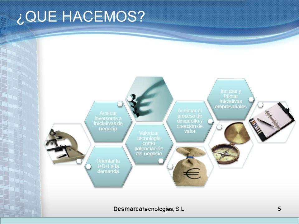 ¿QUE HACEMOS Desmarca tecnologies, S.L.