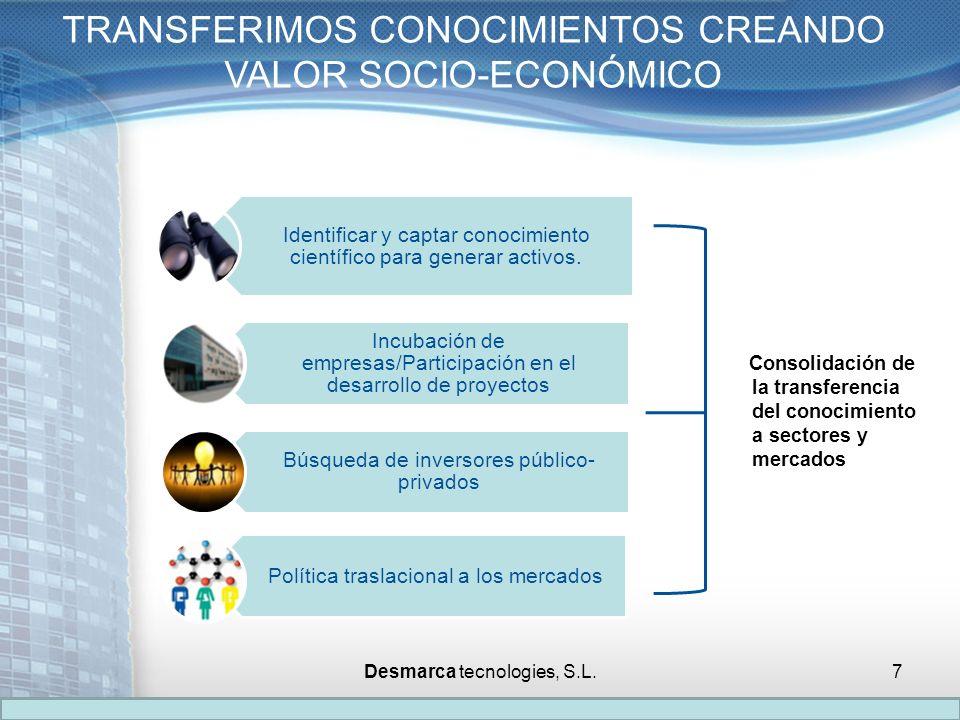 TRANSFERIMOS CONOCIMIENTOS CREANDO VALOR SOCIO-ECONÓMICO
