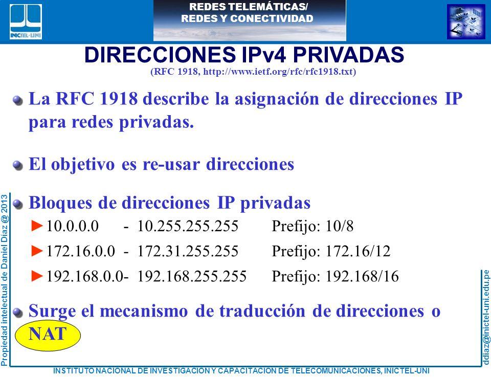 DIRECCIONES IPv4 PRIVADAS