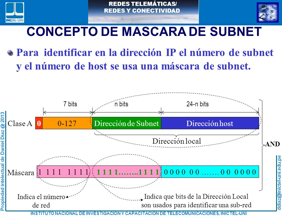 CONCEPTO DE MASCARA DE SUBNET