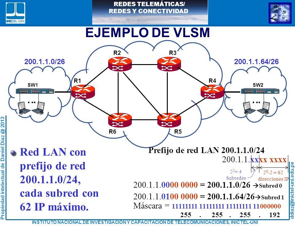 EJEMPLO DE VLSM Red LAN con prefijo de red 200.1.1.0/24,