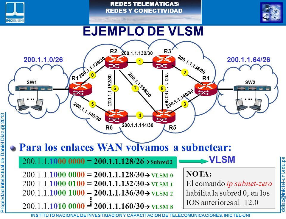 EJEMPLO DE VLSM Para los enlaces WAN volvamos a subnetear: . VLSM .