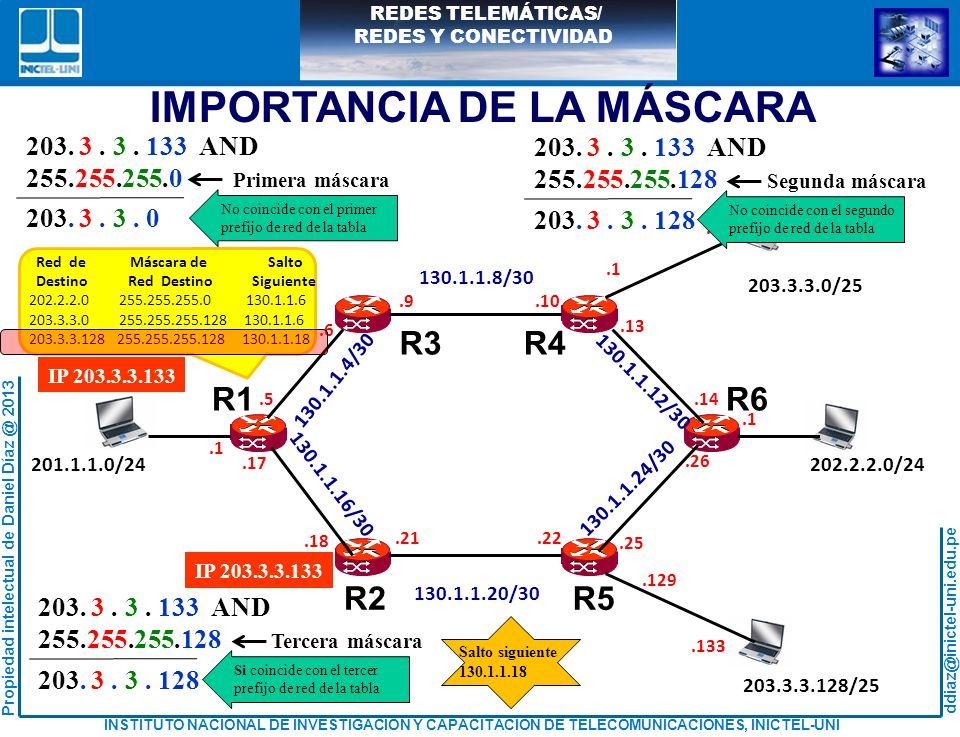 IMPORTANCIA DE LA MÁSCARA