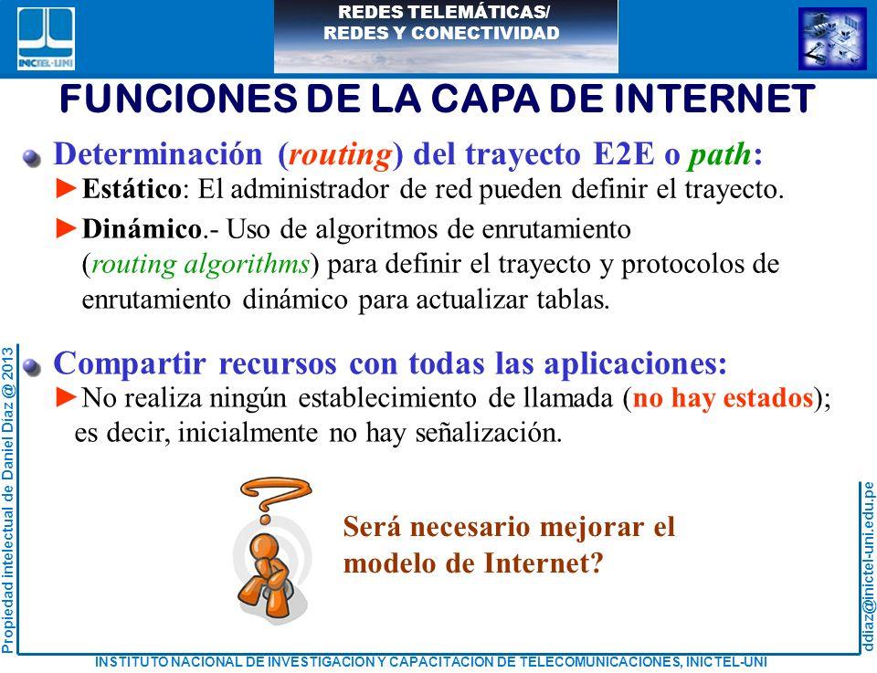 FUNCIONES DE LA CAPA DE INTERNET
