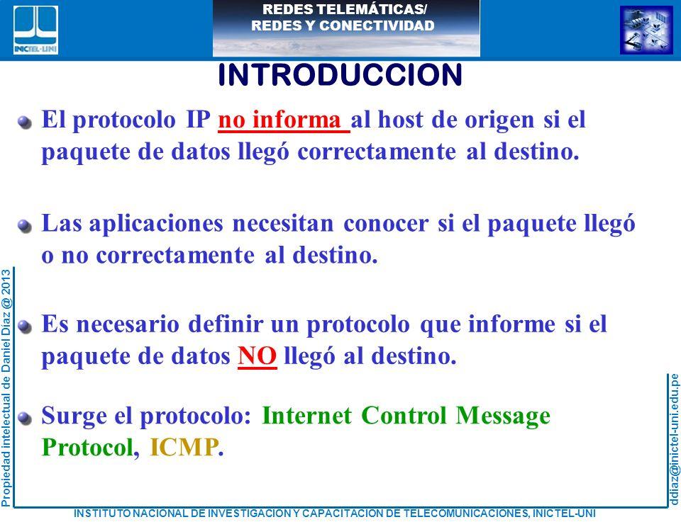 INTRODUCCION El protocolo IP no informa al host de origen si el