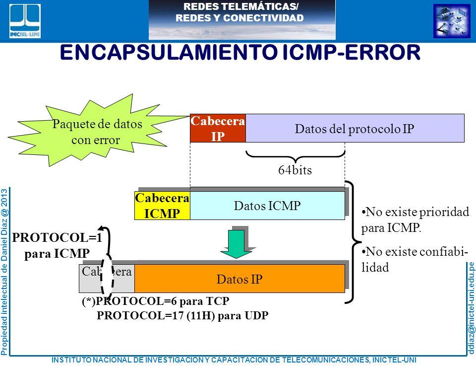 ENCAPSULAMIENTO ICMP-ERROR
