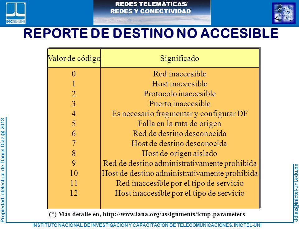 REPORTE DE DESTINO NO ACCESIBLE