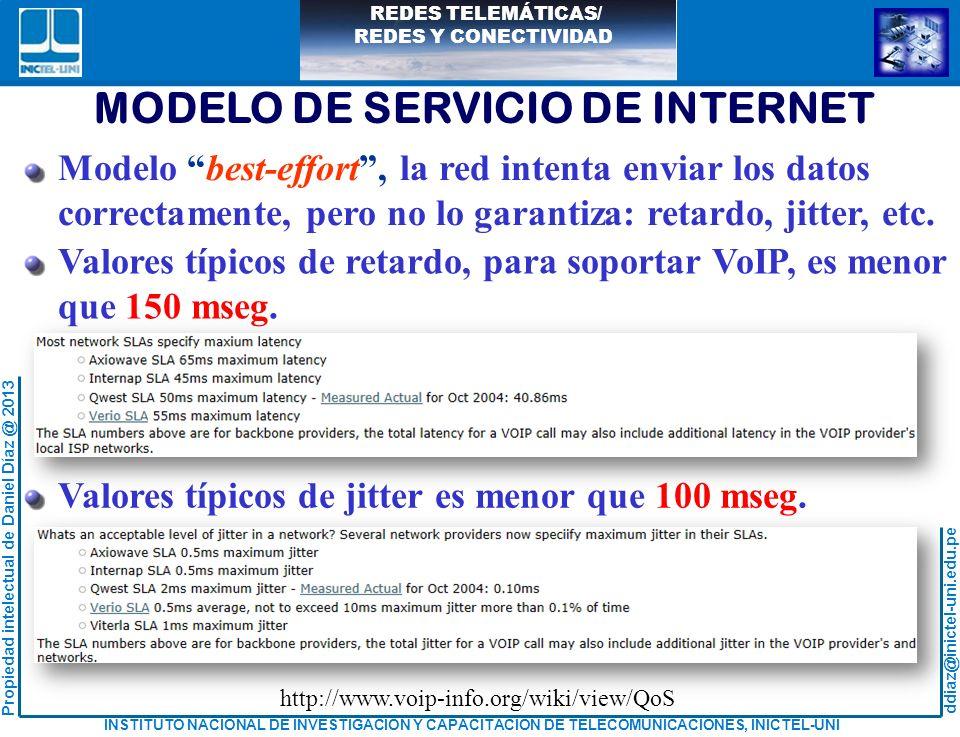 MODELO DE SERVICIO DE INTERNET