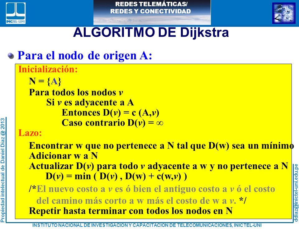 ALGORITMO DE Dijkstra Para el nodo de origen A: Inicialización: