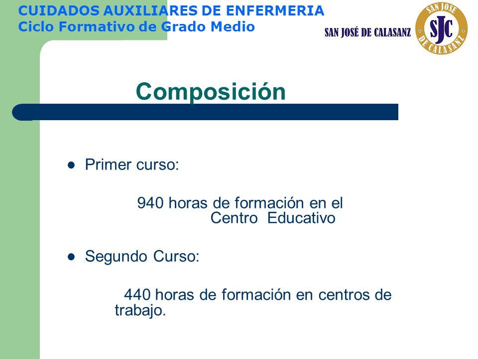 Composición Primer curso: