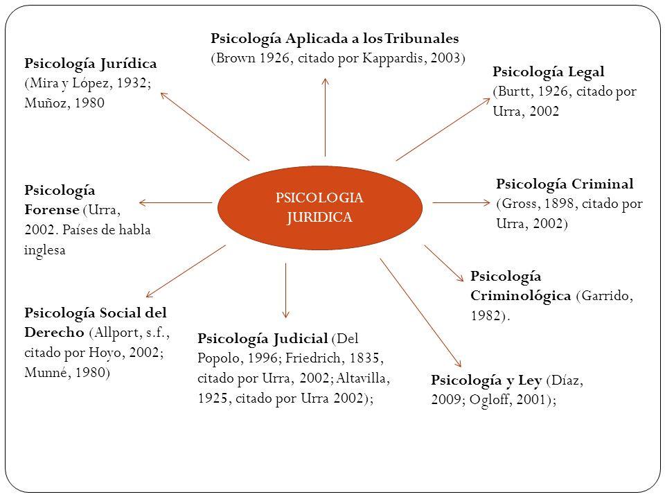 Psicología Aplicada a los Tribunales (Brown 1926, citado por Kappardis, 2003)