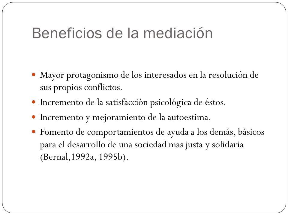 Beneficios de la mediación