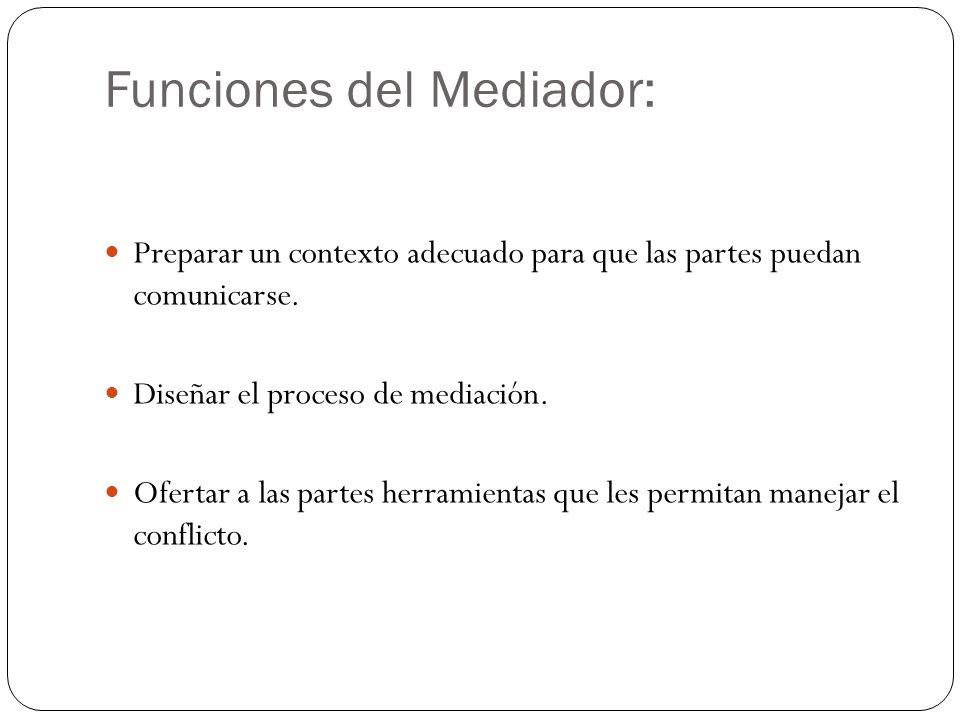 Funciones del Mediador: