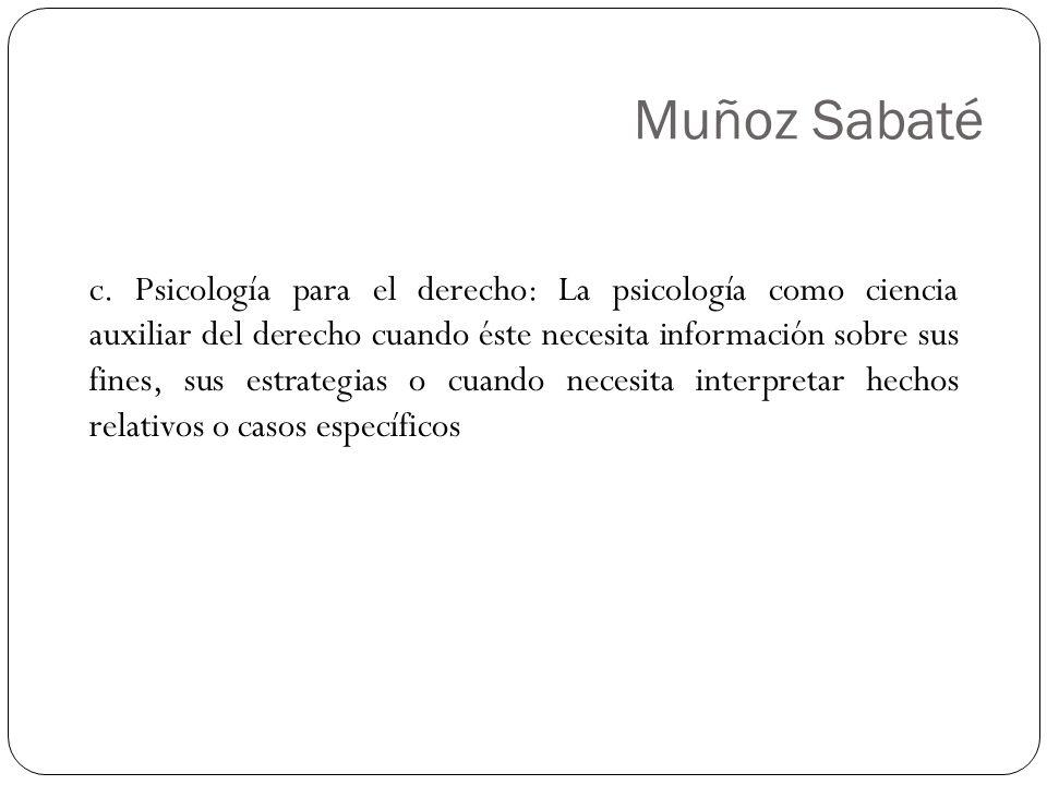 Muñoz Sabaté