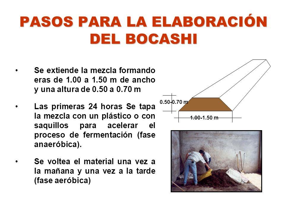 PASOS PARA LA ELABORACIÓN DEL BOCASHI