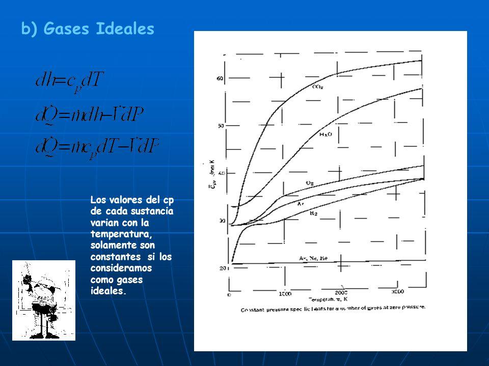 b) Gases IdealesLos valores del cp de cada sustancia varian con la temperatura, solamente son constantes si los consideramos como gases ideales.