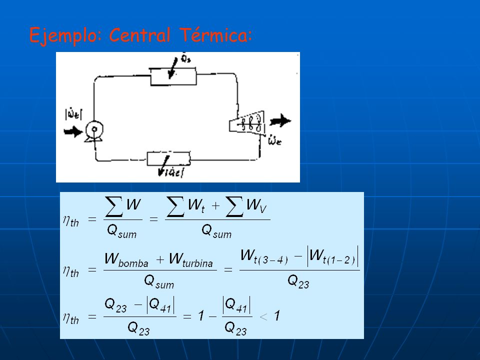 Ejemplo: Central Térmica:
