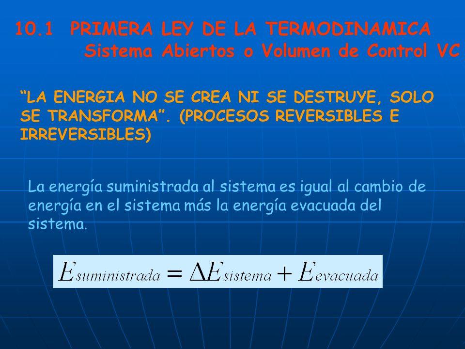 10.1 PRIMERA LEY DE LA TERMODINAMICA