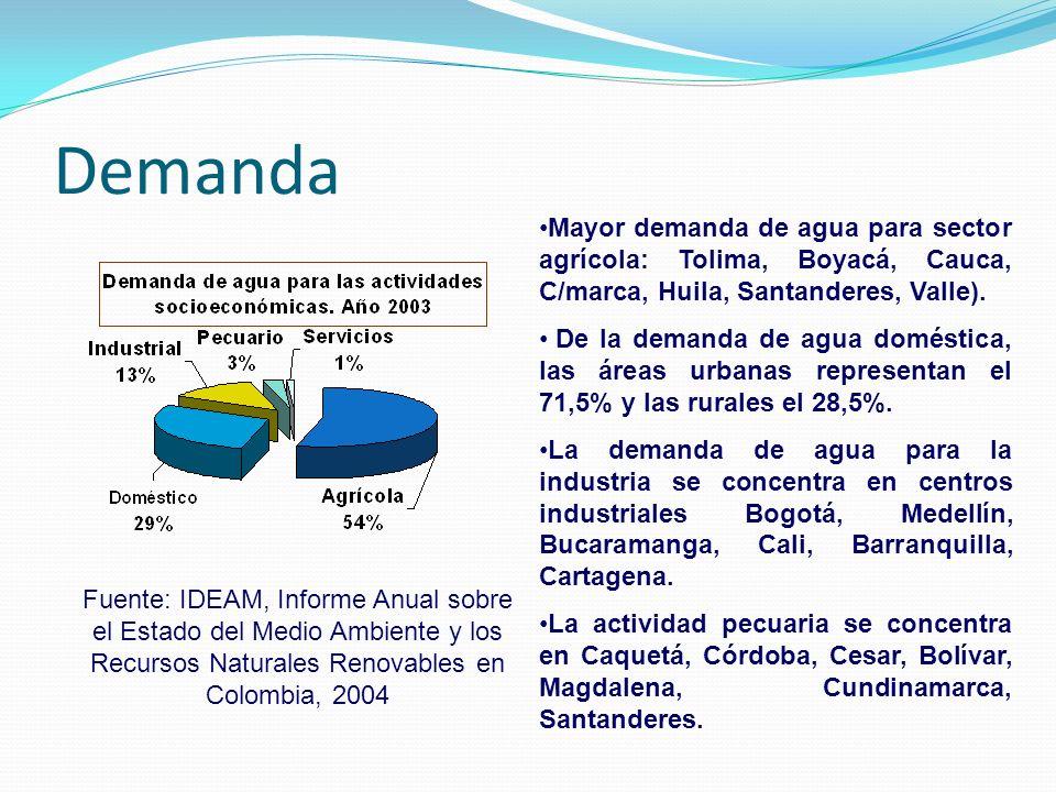 DemandaMayor demanda de agua para sector agrícola: Tolima, Boyacá, Cauca, C/marca, Huila, Santanderes, Valle).