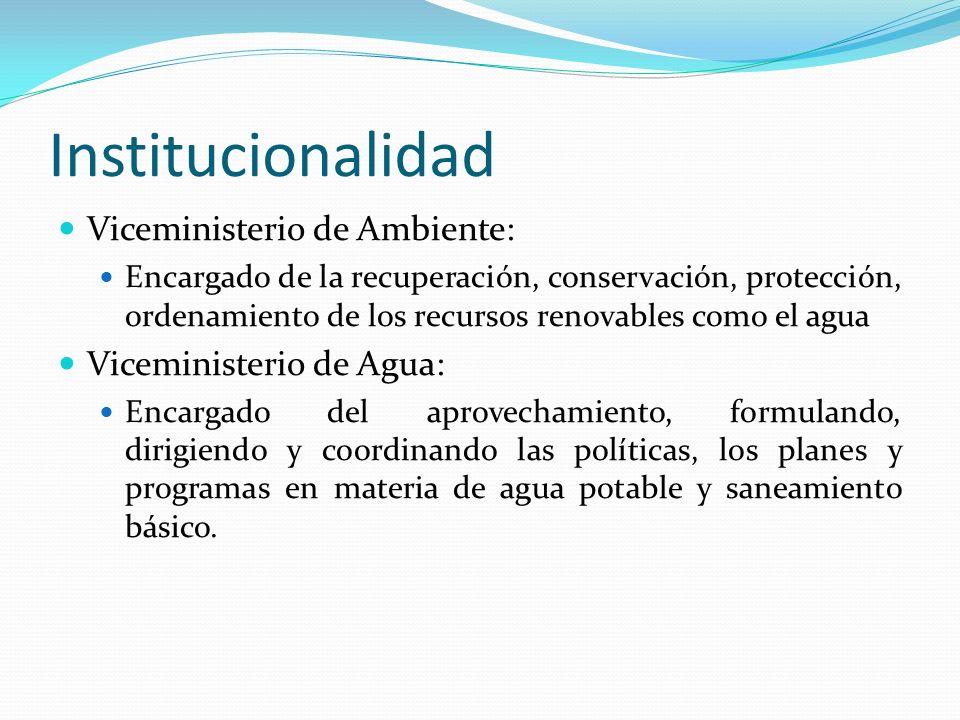 Institucionalidad Viceministerio de Ambiente: Viceministerio de Agua:
