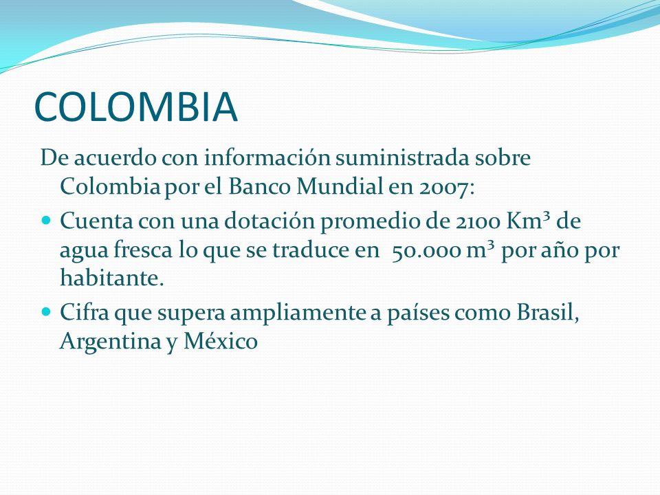 COLOMBIADe acuerdo con información suministrada sobre Colombia por el Banco Mundial en 2007: