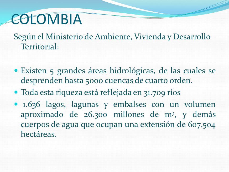 COLOMBIA Según el Ministerio de Ambiente, Vivienda y Desarrollo Territorial: