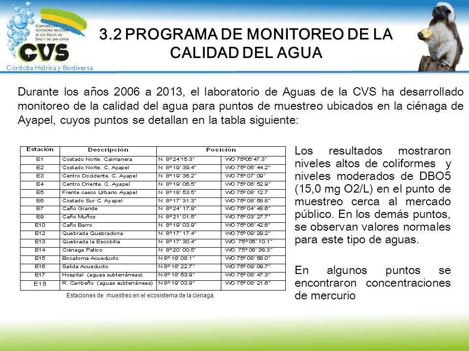 3.2 PROGRAMA DE MONITOREO DE LA