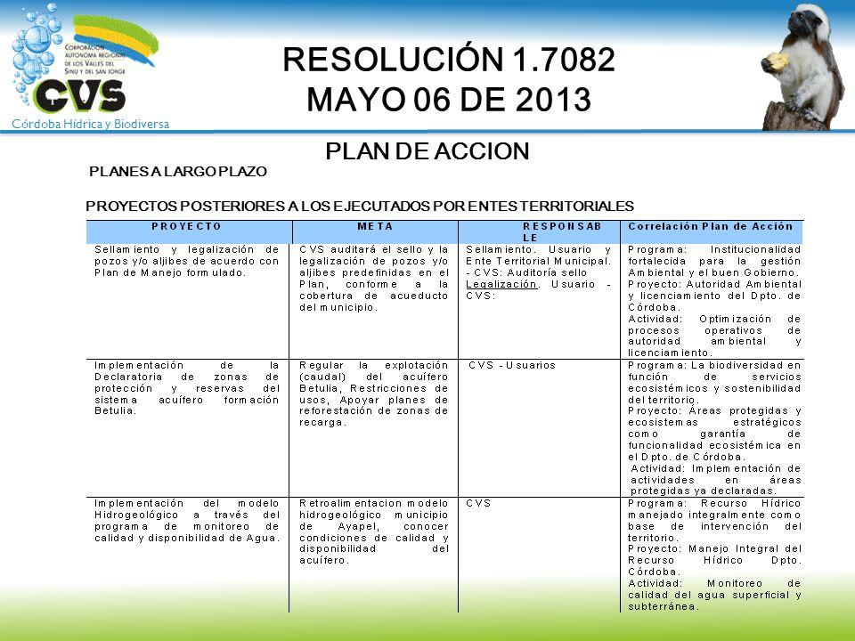RESOLUCIÓN 1.7082 MAYO 06 DE 2013 PLAN DE ACCION PLANES A LARGO PLAZO