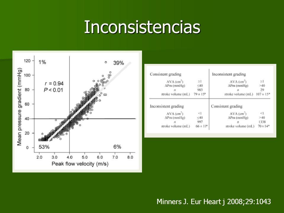 Inconsistencias Minners J. Eur Heart j 2008;29:1043