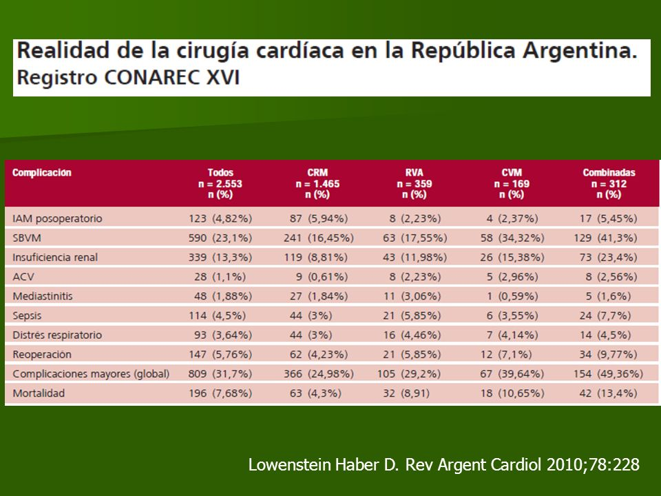 Lowenstein Haber D. Rev Argent Cardiol 2010;78:228