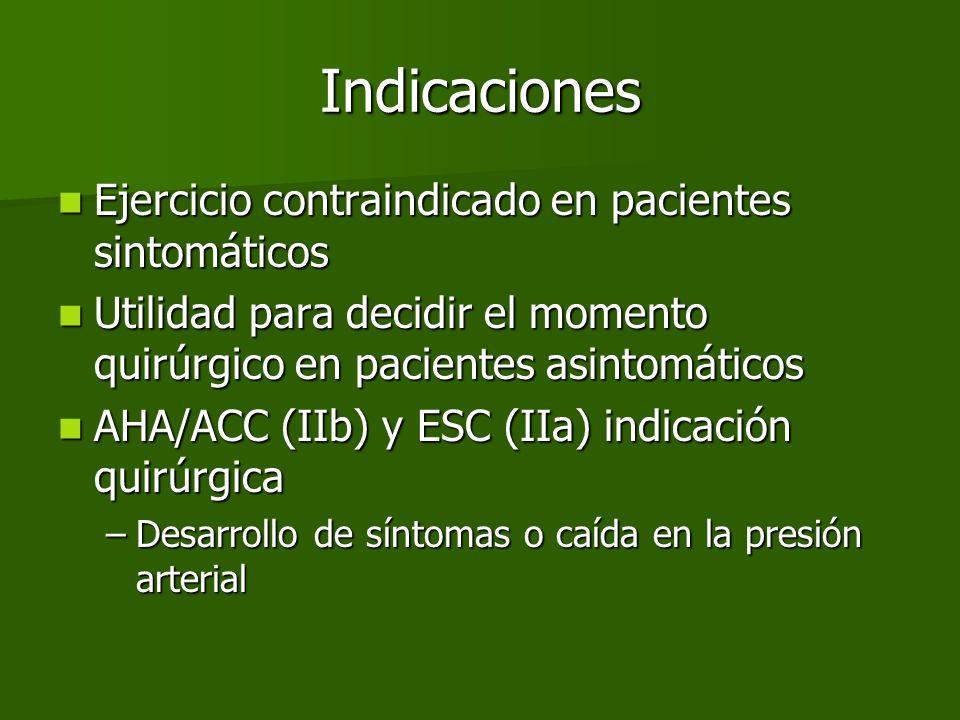 Indicaciones Ejercicio contraindicado en pacientes sintomáticos