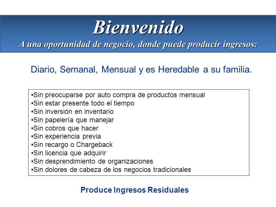 Bienvenido A una oportunidad de negocio, donde puede producir ingresos: Diario, Semanal, Mensual y es Heredable a su familia.
