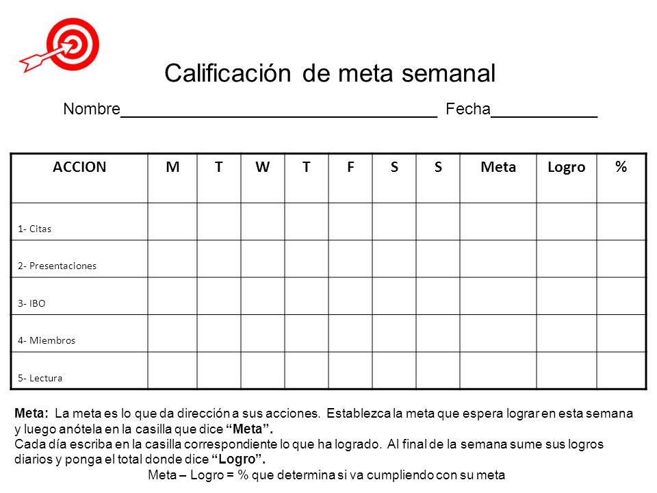 Calificación de meta semanal