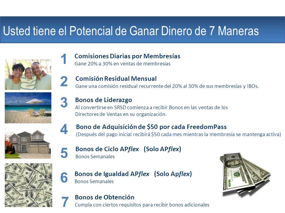 The Company Usted tiene el Potencial de Ganar Dinero de 7 Maneras. 1. Comisiones Diarias por Membresías.
