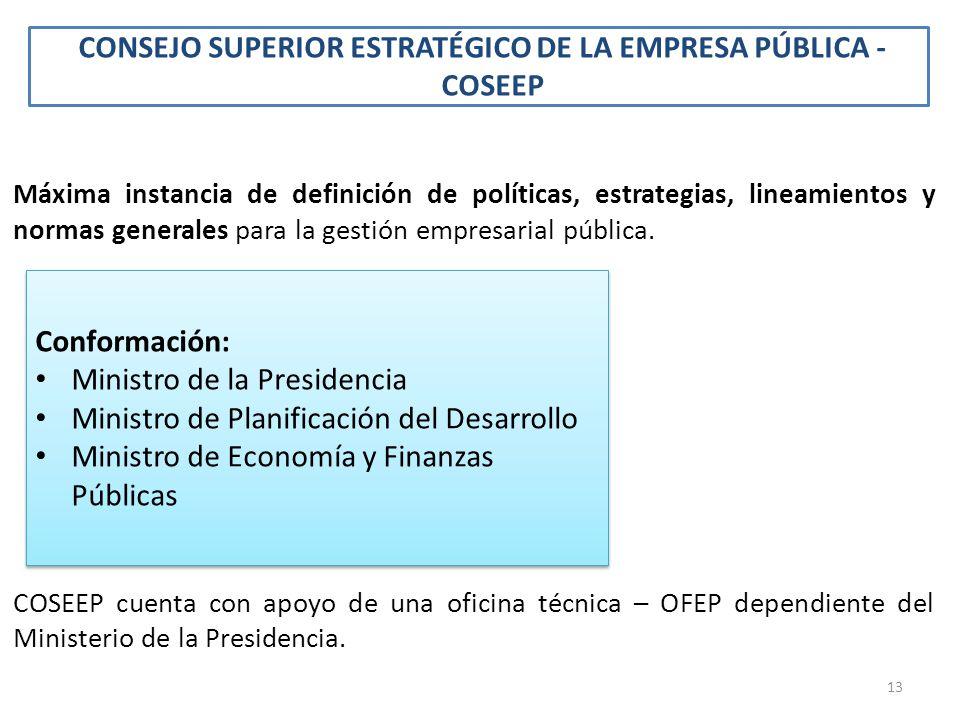 CONSEJO SUPERIOR ESTRATÉGICO DE LA EMPRESA PÚBLICA - COSEEP
