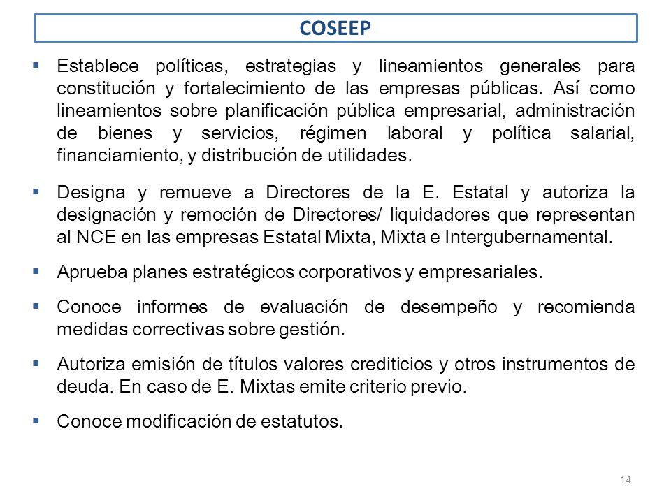 COSEEP