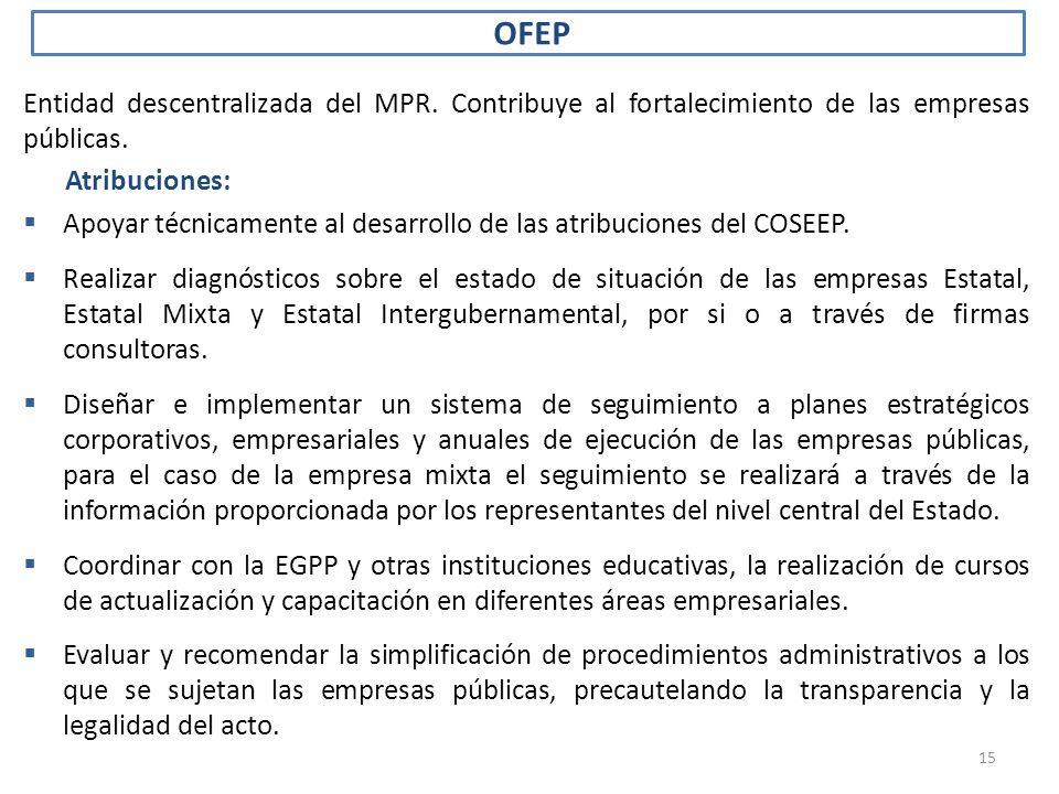 OFEP Entidad descentralizada del MPR. Contribuye al fortalecimiento de las empresas públicas. Atribuciones: