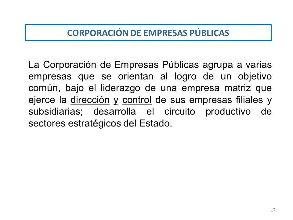 CORPORACIÓN DE EMPRESAS PÚBLICAS